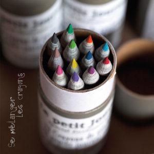 """Photo à encadrer Clin d'oeil """"Se mélanger les crayons"""""""